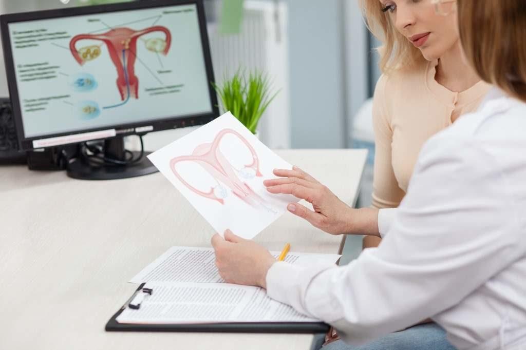 Паракератоз шейки матки что это такое — Твой гинеколог